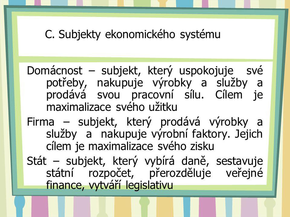 C. Subjekty ekonomického systému