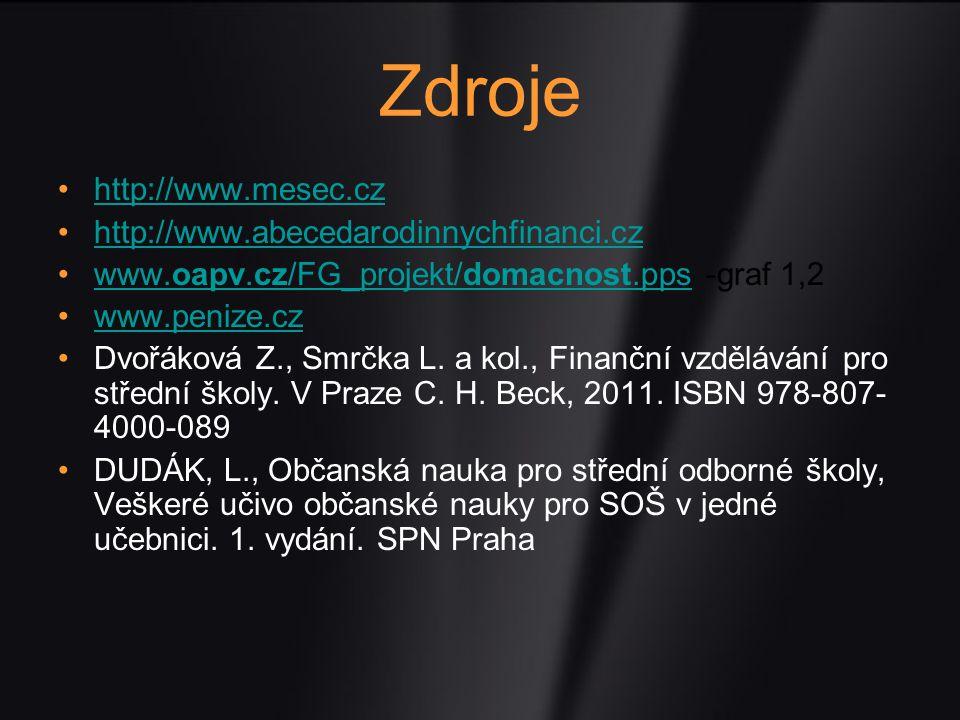 Zdroje http://www.mesec.cz http://www.abecedarodinnychfinanci.cz