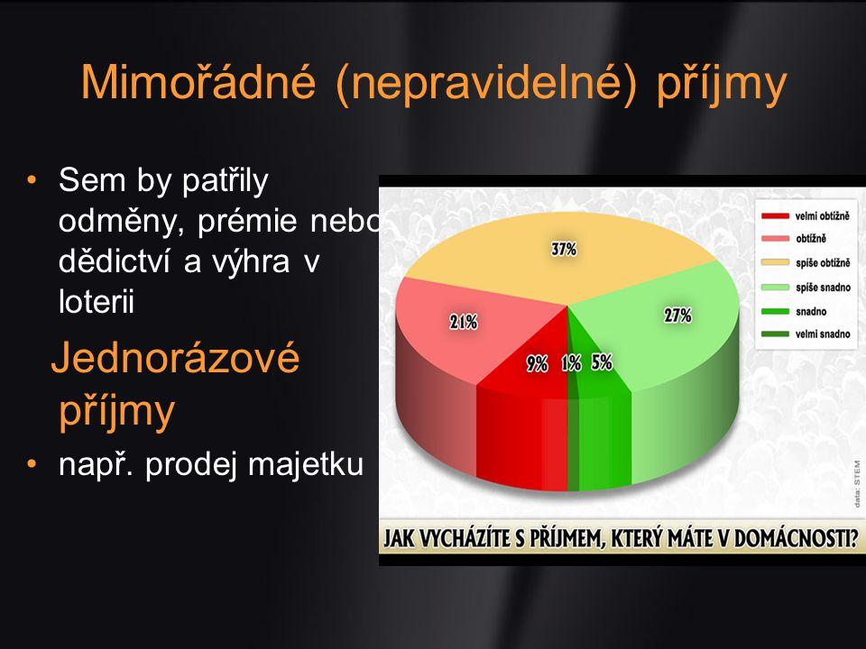 Mimořádné (nepravidelné) příjmy