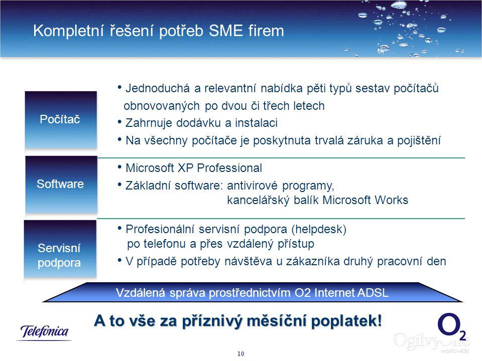 Kompletní řešení potřeb SME firem