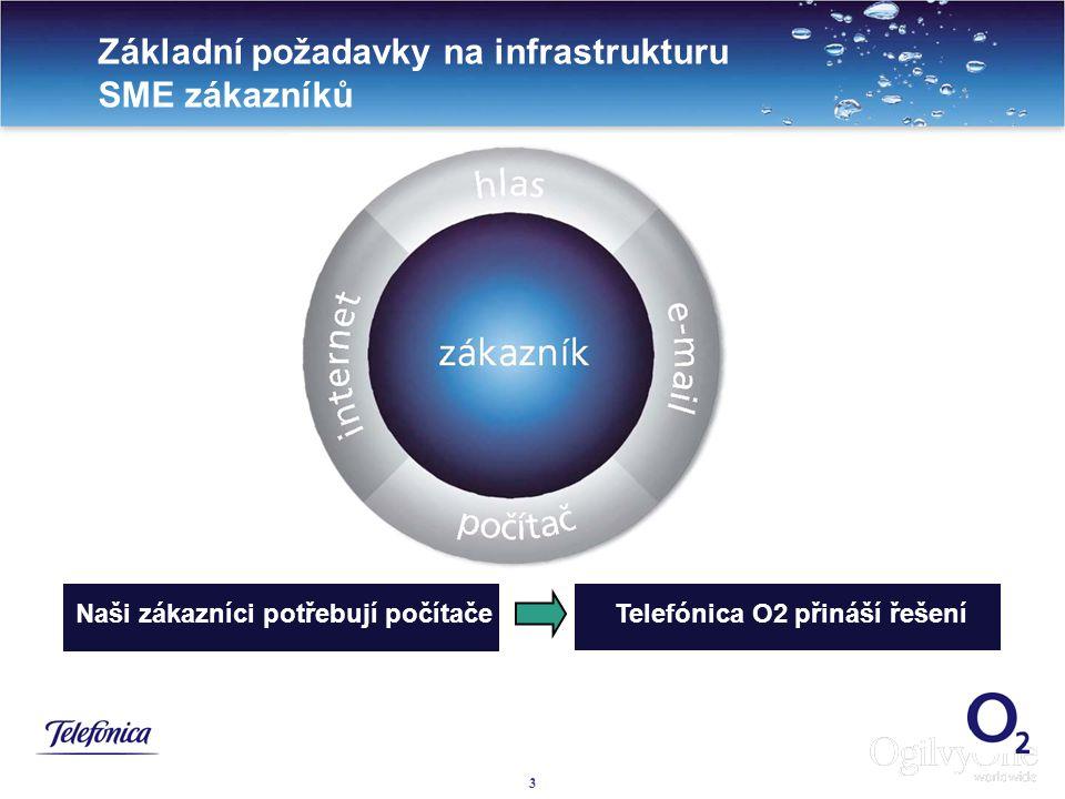 Naši zákazníci potřebují počítače Telefónica O2 přináší řešení