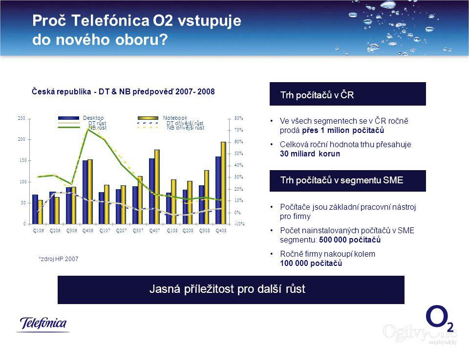 Proč Telefónica O2 vstupuje do nového oboru