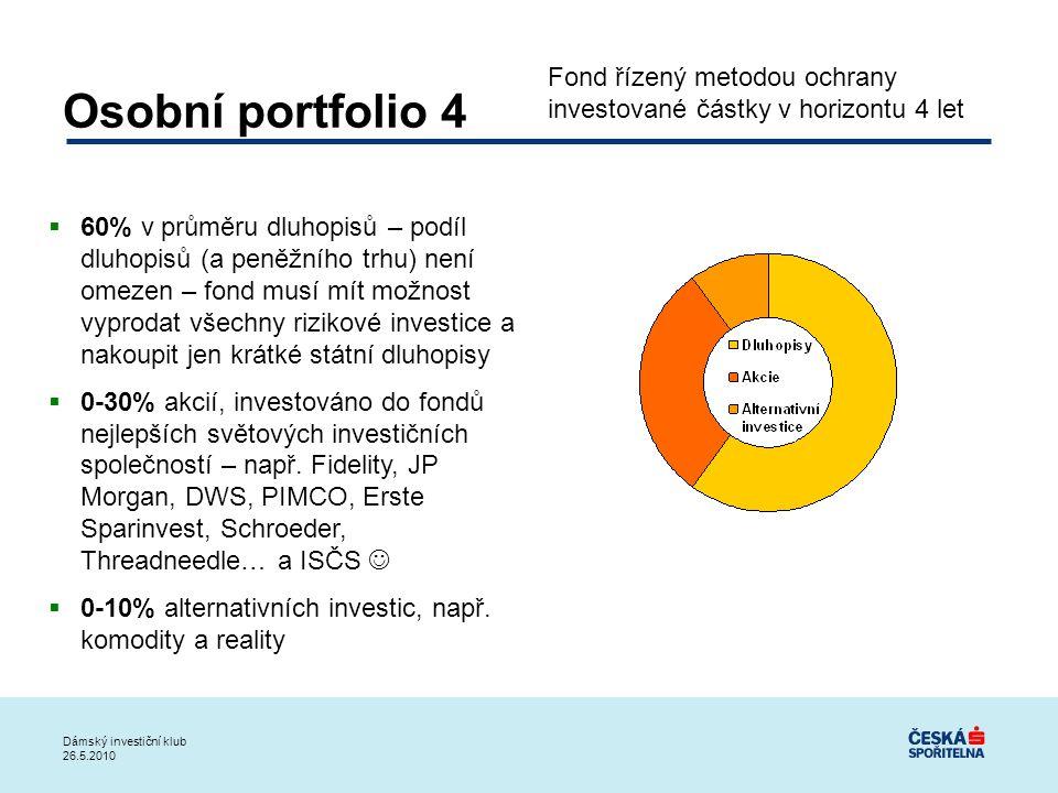 Osobní portfolio 4 Fond řízený metodou ochrany investované částky v horizontu 4 let.