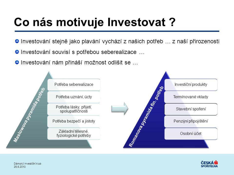 Co nás motivuje Investovat