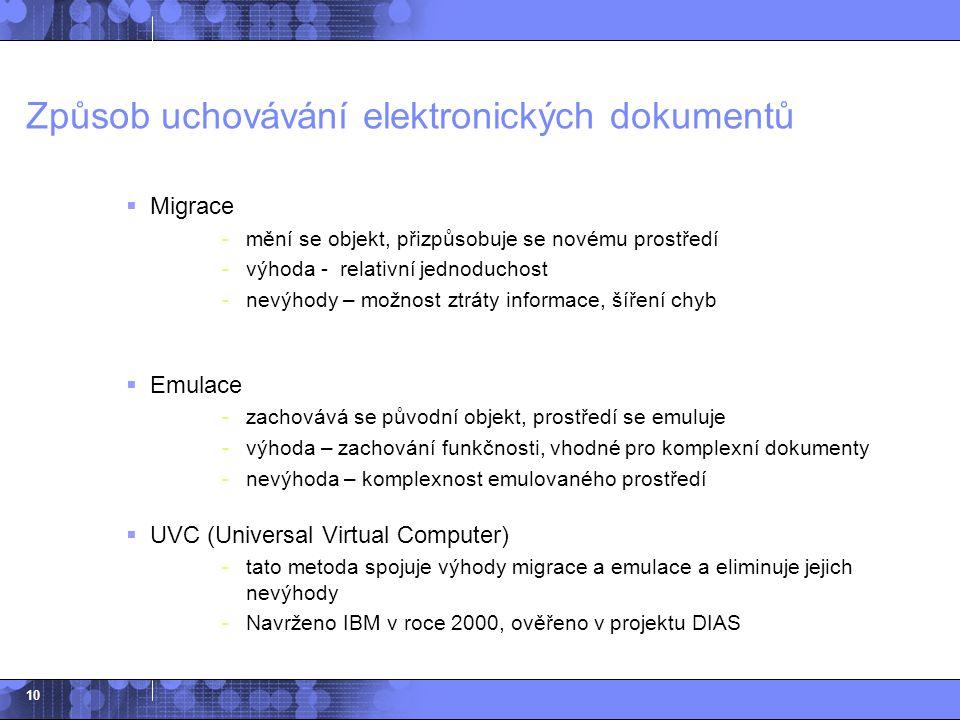 Způsob uchovávání elektronických dokumentů