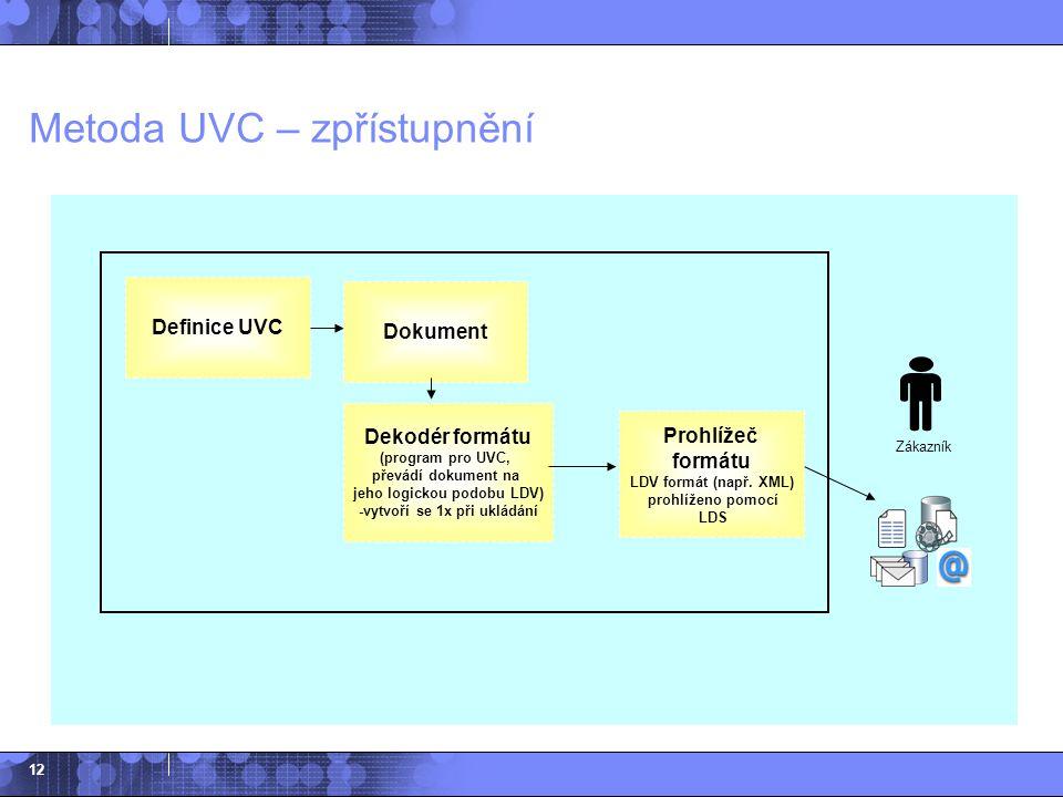 Metoda UVC – zpřístupnění