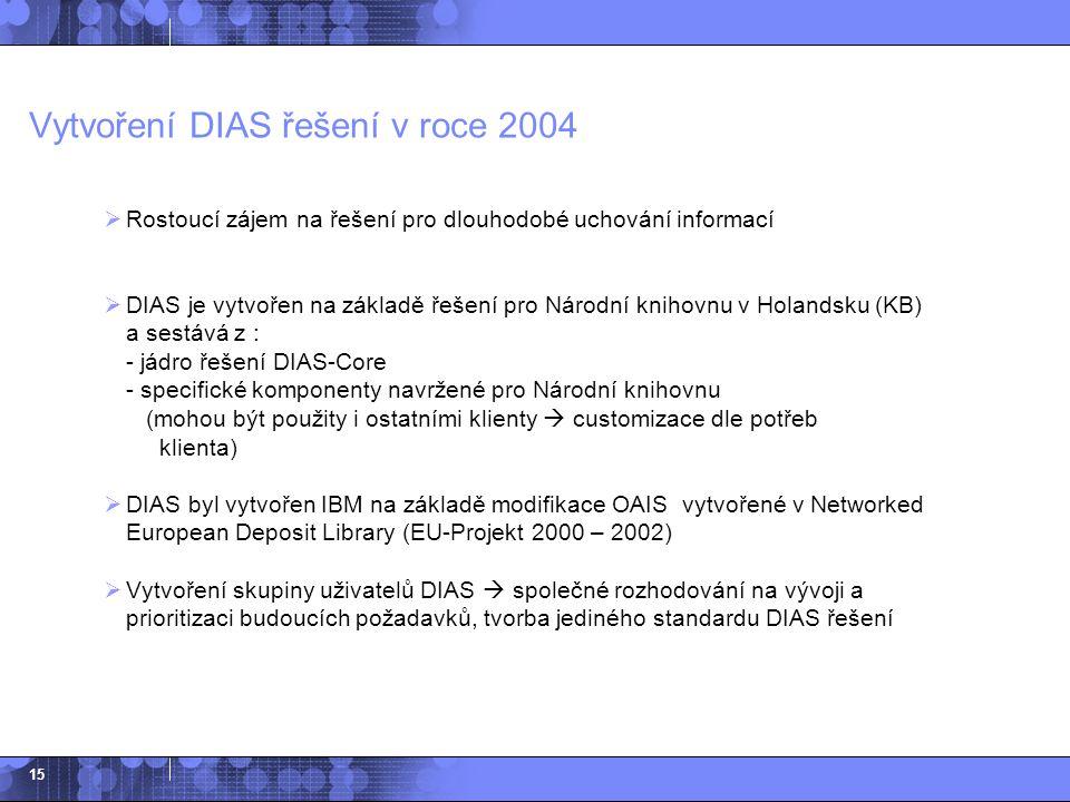 Vytvoření DIAS řešení v roce 2004