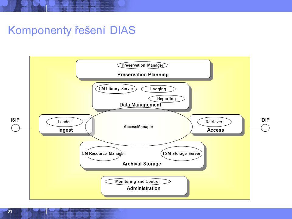 Komponenty řešení DIAS