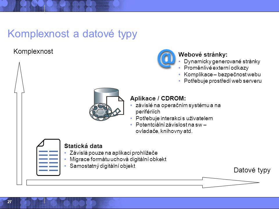Komplexnost a datové typy