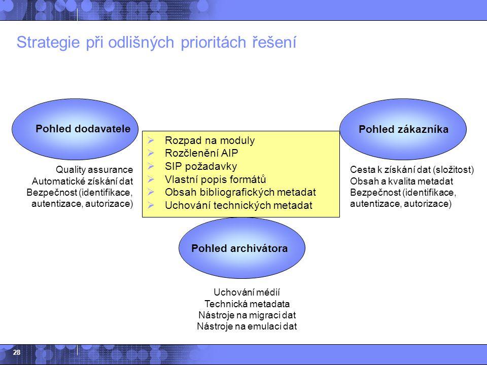 Strategie při odlišných prioritách řešení