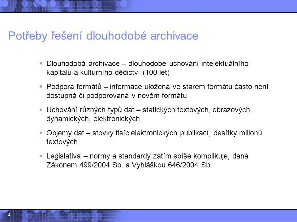 Potřeby řešení dlouhodobé archivace