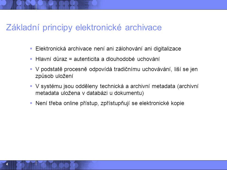 Základní principy elektronické archivace