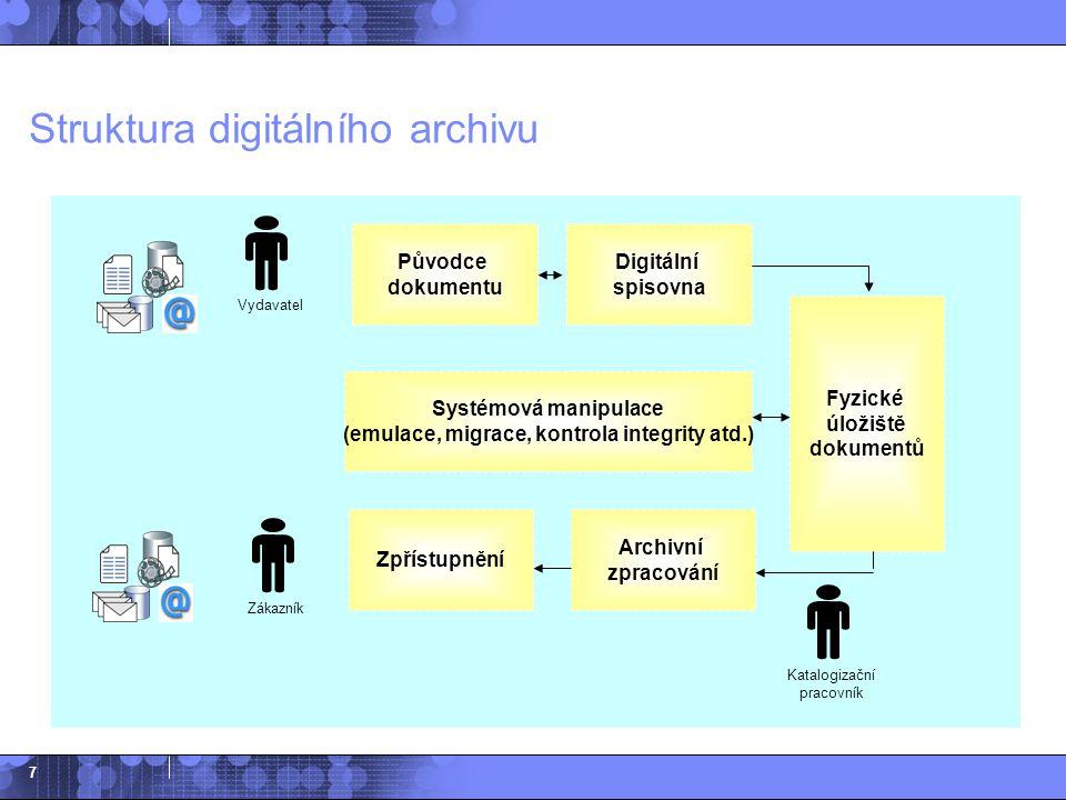 Struktura digitálního archivu