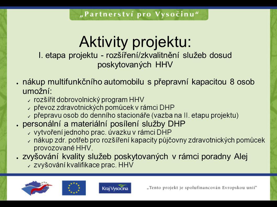 Aktivity projektu: I. etapa projektu - rozšíření/zkvalitnění služeb dosud poskytovaných HHV