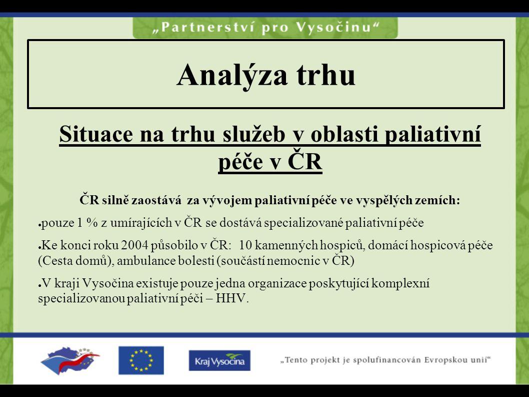 Analýza trhu Situace na trhu služeb v oblasti paliativní péče v ČR