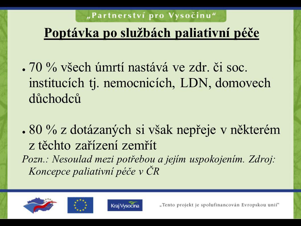 Poptávka po službách paliativní péče