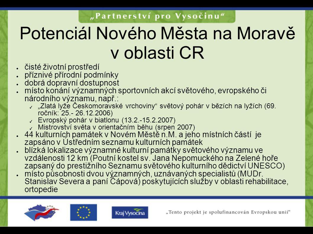 Potenciál Nového Města na Moravě v oblasti CR