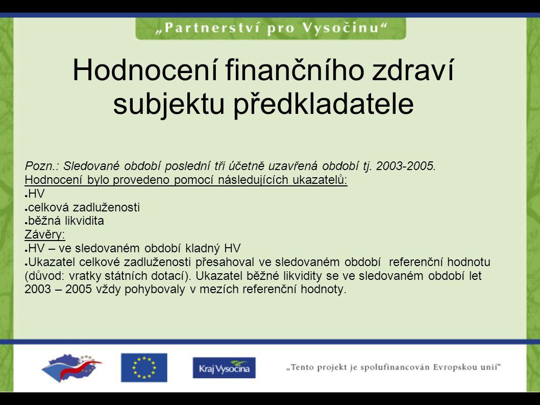 Hodnocení finančního zdraví subjektu předkladatele