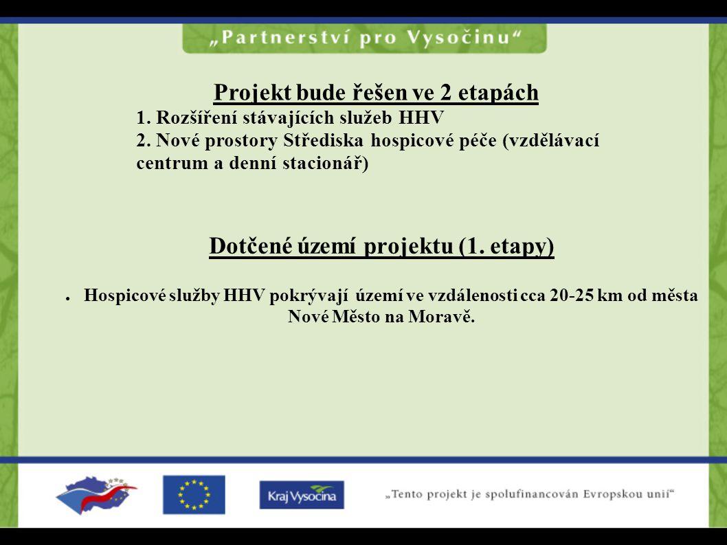 Projekt bude řešen ve 2 etapách Dotčené území projektu (1. etapy)