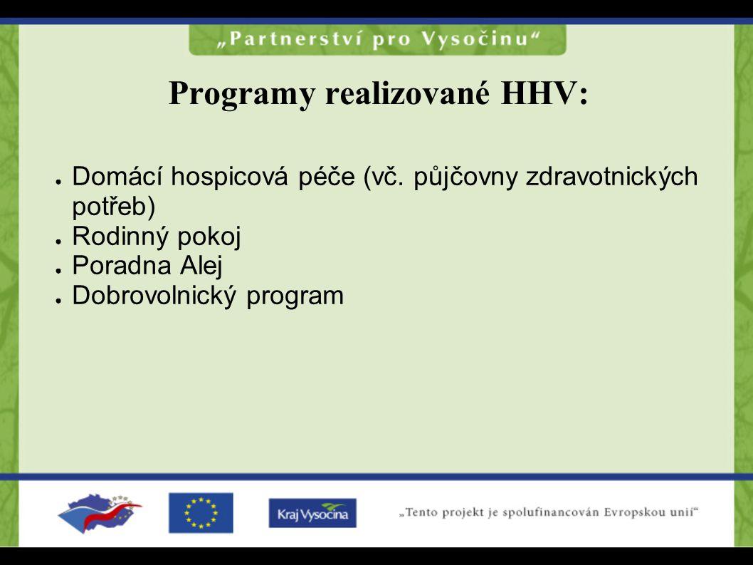 Programy realizované HHV: