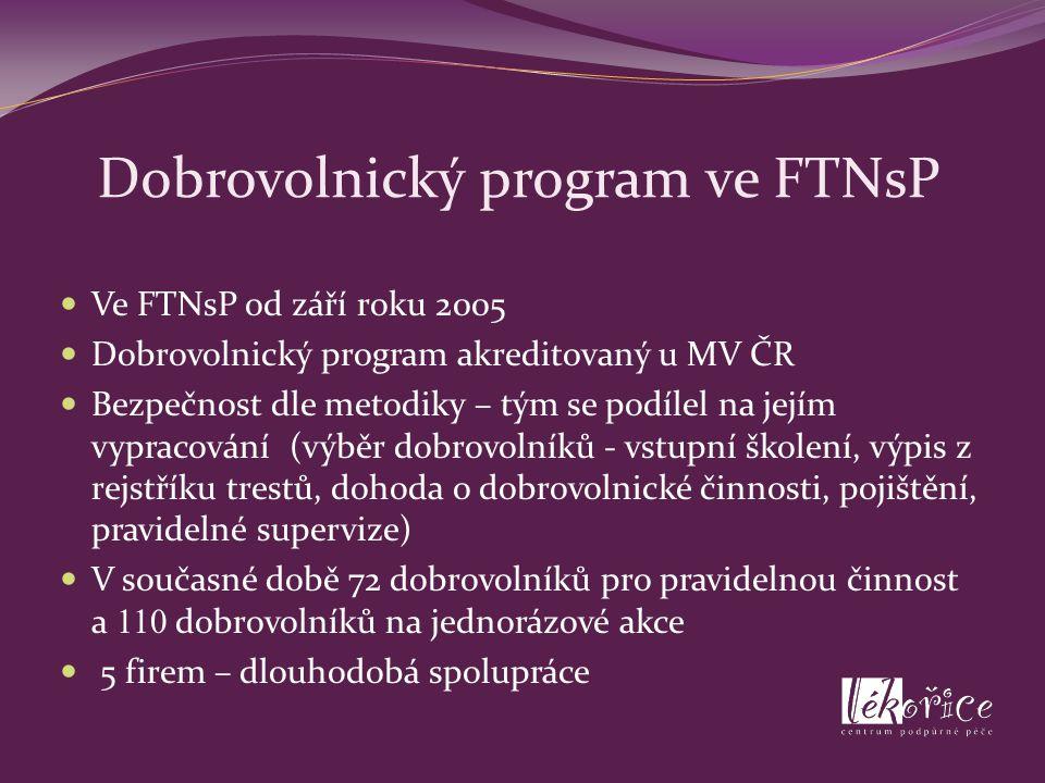 Dobrovolnický program ve FTNsP