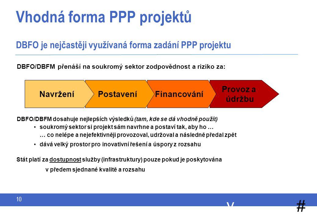 Klasické zadání vs. PPP PPP má mnohem silnější motivační prvky