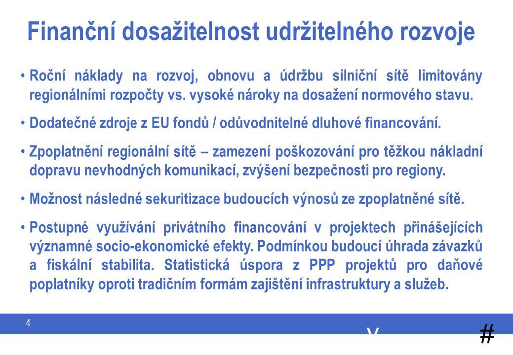 Analýza regionálních potřeb