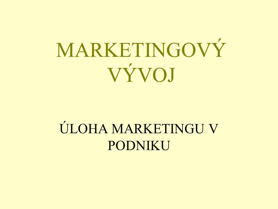 ÚLOHA MARKETINGU V PODNIKU