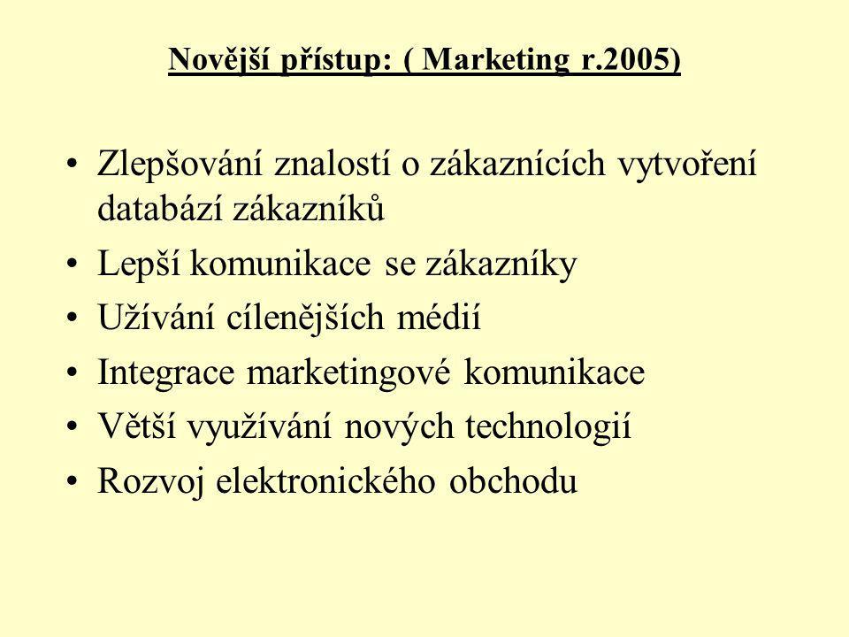 Novější přístup: ( Marketing r.2005)