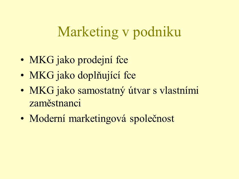 Marketing v podniku MKG jako prodejní fce MKG jako doplňující fce