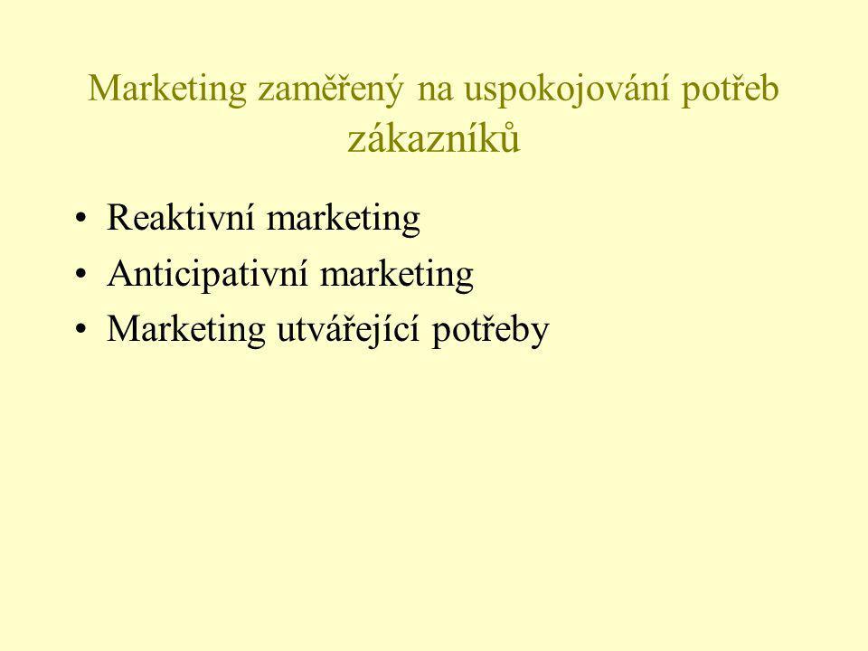 Marketing zaměřený na uspokojování potřeb zákazníků