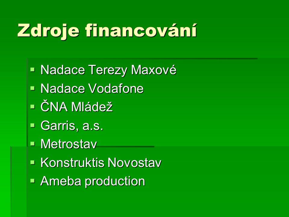 Zdroje financování Nadace Terezy Maxové Nadace Vodafone ČNA Mládež