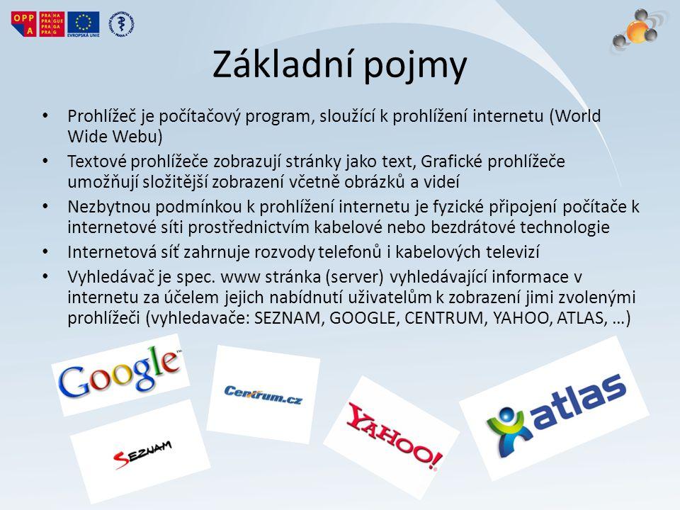 Základní pojmy Prohlížeč je počítačový program, sloužící k prohlížení internetu (World Wide Webu)