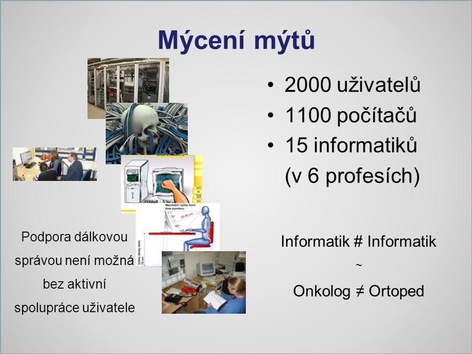 Mýcení mýtů 2000 uživatelů 1100 počítačů 15 informatiků