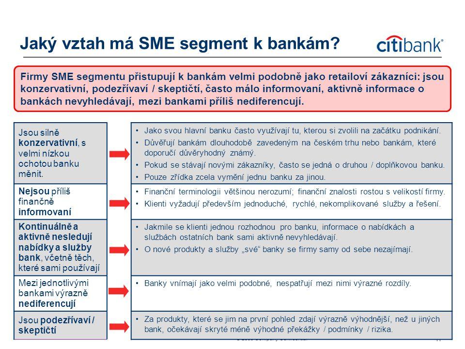 Jaký vztah má SME segment k bankám