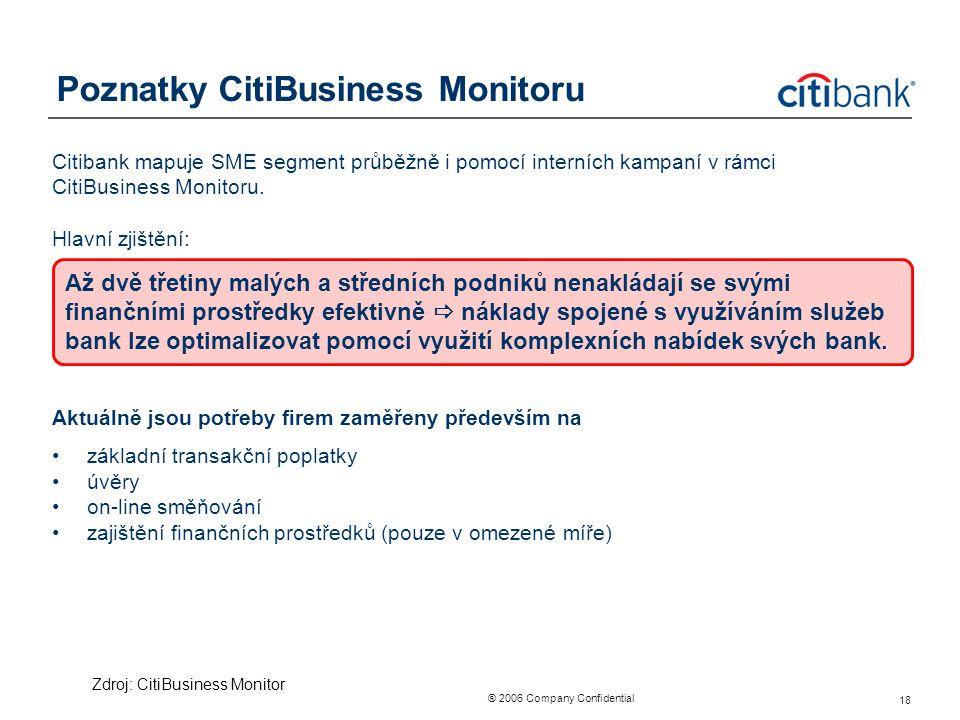 Poznatky CitiBusiness Monitoru
