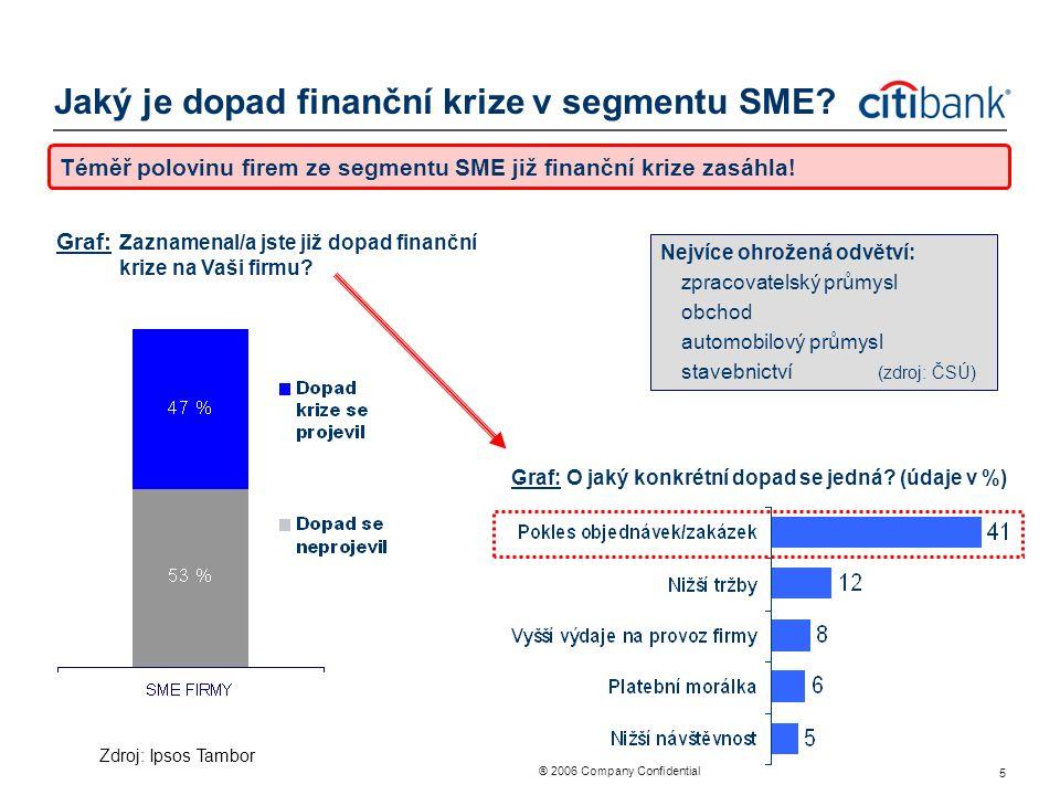 Jaký je dopad finanční krize v segmentu SME