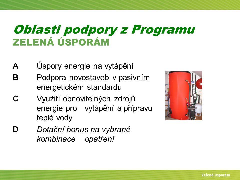 Oblasti podpory z Programu ZELENÁ ÚSPORÁM