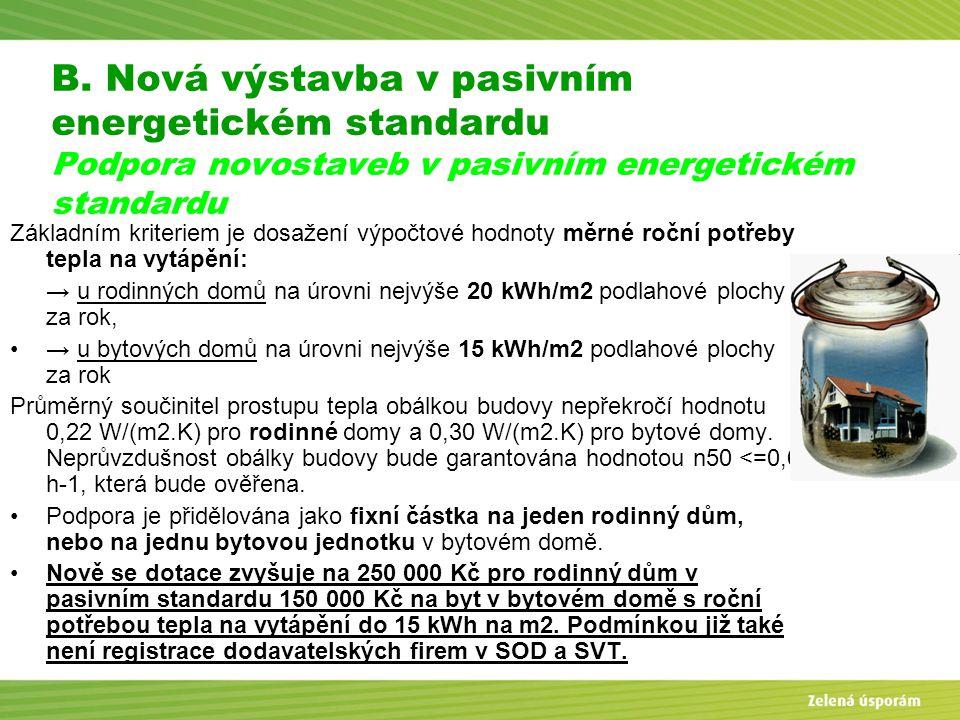 Blanka Veltrubská, SFŽP KP ČB