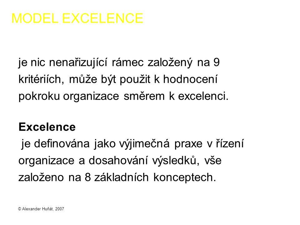 MODEL EXCELENCE je nic nenařizující rámec založený na 9