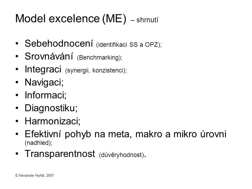 Model excelence (ME) – shrnutí
