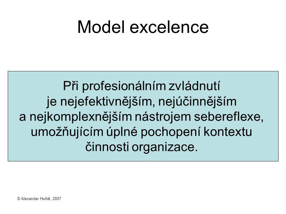 Model excelence Při profesionálním zvládnutí