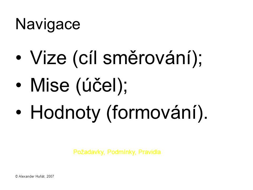 Vize (cíl směrování); Mise (účel); Hodnoty (formování). Navigace