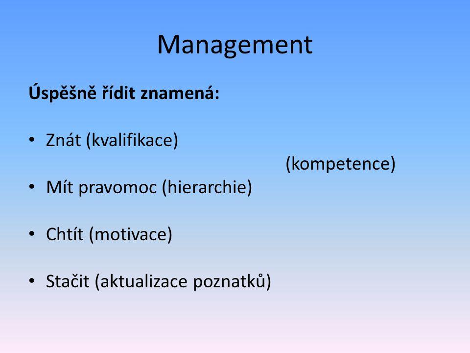 Management Úspěšně řídit znamená: Znát (kvalifikace) (kompetence)