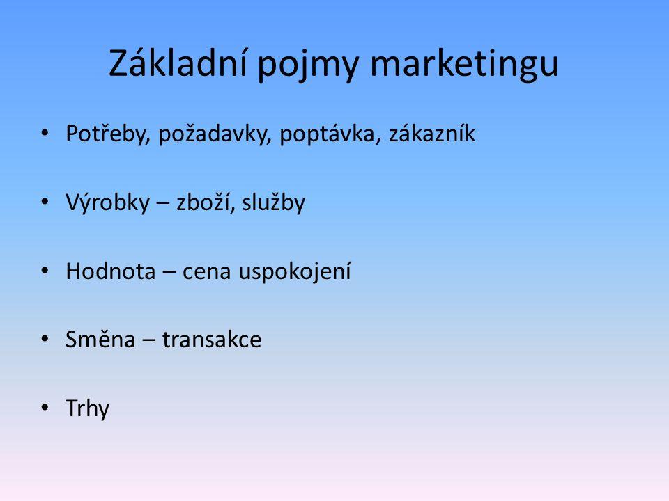 Základní pojmy marketingu