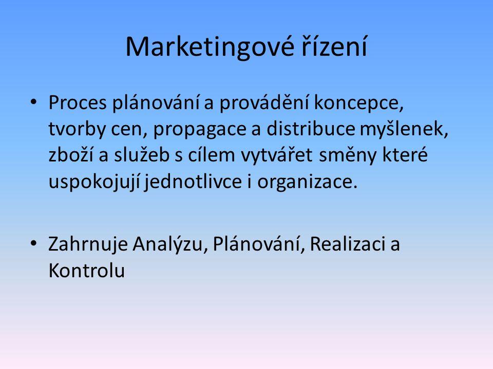 Marketingové řízení