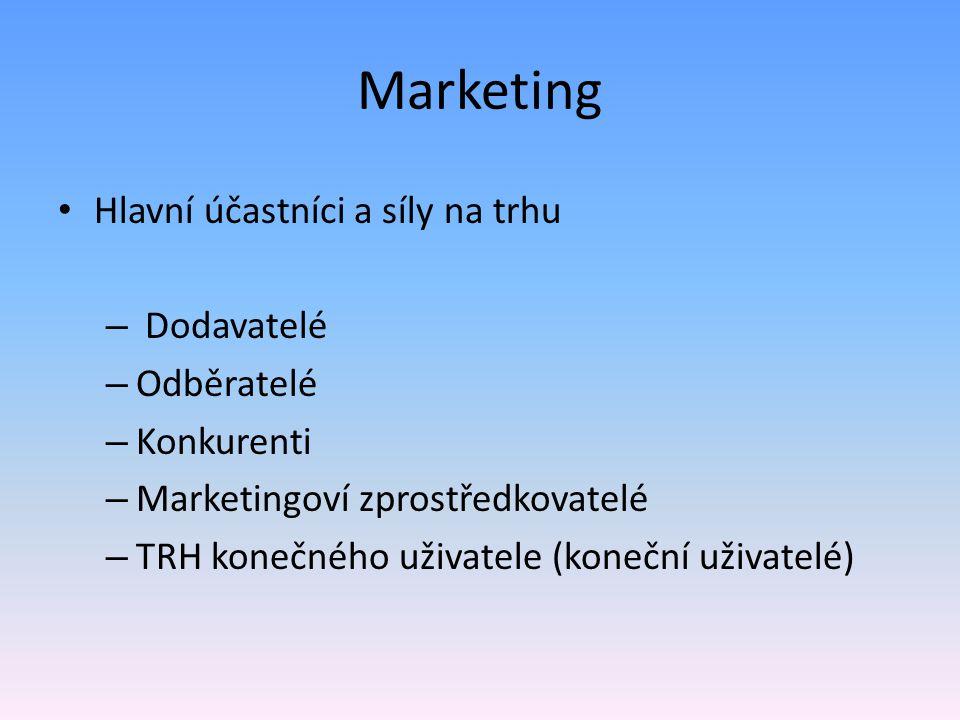 Marketing Hlavní účastníci a síly na trhu Dodavatelé Odběratelé
