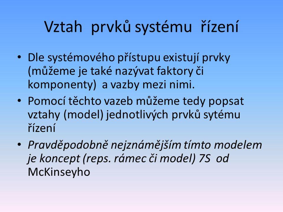 Vztah prvků systému řízení