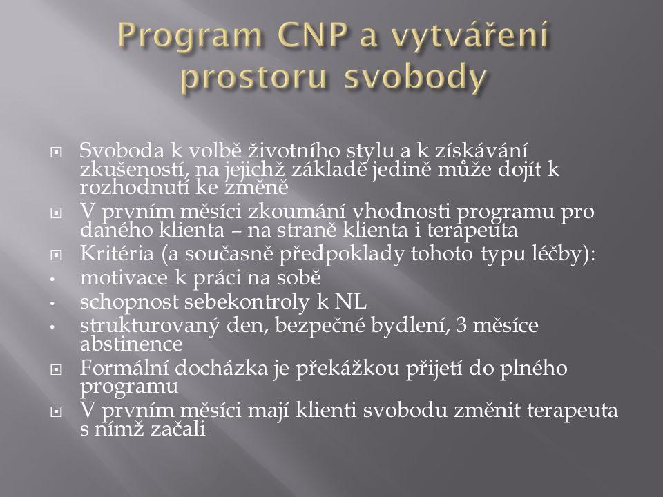 Program CNP a vytváření prostoru svobody