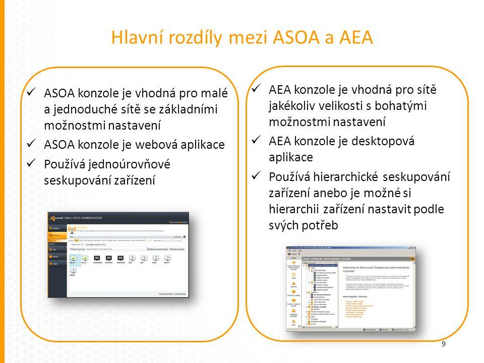 Hlavní rozdíly mezi ASOA a AEA